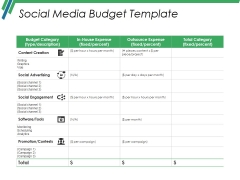 Social Media Budget Template Ppt PowerPoint Presentation Icon Background Image