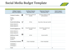 Social Media Budget Template Ppt PowerPoint Presentation Infographics File Formats