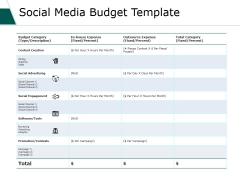 Social Media Budget Template Ppt PowerPoint Presentation Layouts Deck
