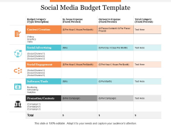 Social Media Budget Template Ppt PowerPoint Presentation Model Graphic Images