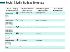 Social Media Budget Template Ppt PowerPoint Presentation Model Graphics Pictures