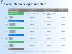 Social Media Budget Template Ppt Powerpoint Presentation Visual Aids Outline