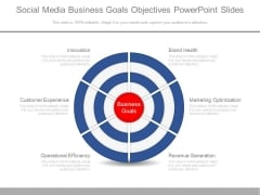 Social Media Business Goals Objectives Powerpoint Slides