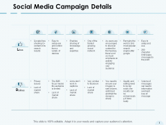 Social Media Campaign Details Devices Ppt PowerPoint Presentation Show Example