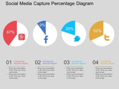 Social Media Capture Percentage Diagram Powerpoint Template
