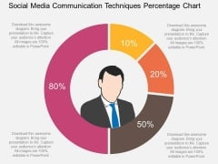 Social Media Communication Techniques Percentage Chart Powerpoint Template
