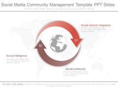 Social Media Community Management Template Ppt Slides