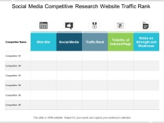 Social Media Competitive Research Website Traffic Rank Ppt PowerPoint Presentation Infographics Professional
