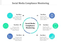 Social Media Compliance Monitoring Ppt PowerPoint Presentation Pictures Sample Cpb Pdf