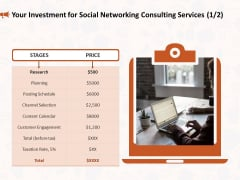 Social Media Consultancy Your Investment For Social Networking Consulting Services Planning Designs PDF