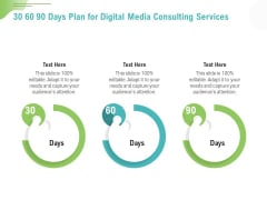 Social Media Consulting 30 60 90 Days Plan For Digital Media Consulting Services Information PDF