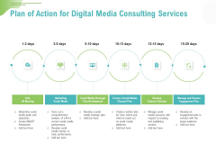 Social Media Consulting Plan Of Action For Digital Media Consulting Services Pictures PDF