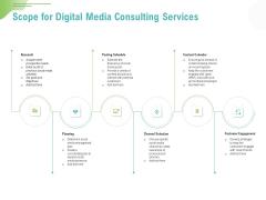 Social Media Consulting Scope For Digital Media Consulting Services Ppt Portfolio Graphics Example PDF