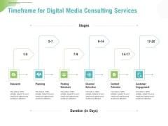Social Media Consulting Timeframe For Digital Media Consulting Services Ppt Pictures Templates PDF