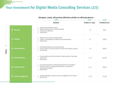 Social Media Consulting Your Investment For Digital Media Consulting Services Rules PDF