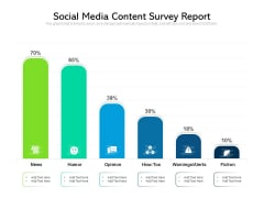 Social Media Content Survey Report Ppt PowerPoint Presentation Layouts Good PDF