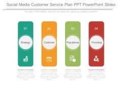 Social Media Customer Service Plan Ppt Powerpoint Slides