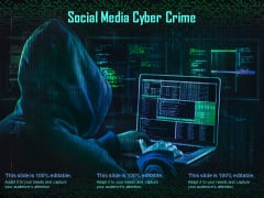 Social Media Cyber Crime Ppt PowerPoint Presentation Ideas File Formats