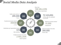 Social Media Data Analysis Ppt PowerPoint Presentation Information