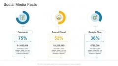 Social Media Facts Company Profile Ppt Pictures Layout Ideas PDF