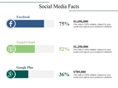 Social Media Facts Ppt PowerPoint Presentation Design Templates