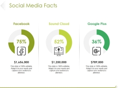 Social Media Facts Ppt PowerPoint Presentation Inspiration Example