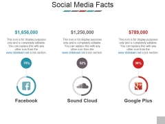 Social Media Facts Ppt PowerPoint Presentation Outline Picture