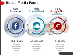 Social Media Facts Ppt PowerPoint Presentation Pictures Infographics