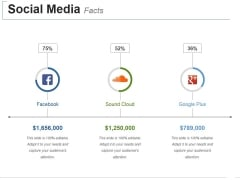 Social Media Facts Ppt PowerPoint Presentation Show Examples