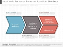 Social Media For Human Resources Powerpoint Slide Deck