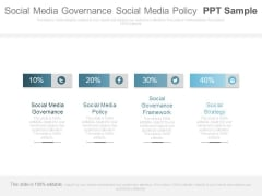 Social Media Governance Social Media Policy Ppt Sample