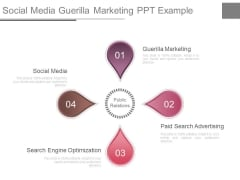 Social Media Guerilla Marketing Ppt Example