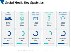 Social Media Key Statistics Ppt PowerPoint Presentation Model Show