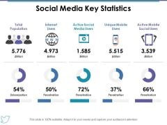 Social Media Key Statistics Ppt PowerPoint Presentation Summary Graphics Example