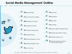 Social Media Management Outline Marketing Campaigns Ppt PowerPoint Presentation Layouts Ideas
