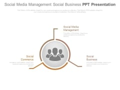 Social Media Management Social Business Ppt Presentation