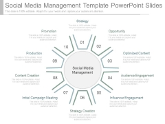 Social Media Management Template Powerpoint Slides