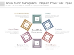 Social Media Management Template Powerpoint Topics