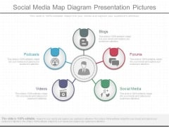 Social Media Map Diagram Presentation Pictures