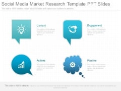 Social Media Market Research Template Ppt Slides