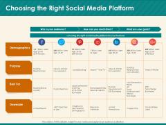 Social Media Marketing Budget Choosing The Right Social Media Platform Ppt Ideas Mockup PDF