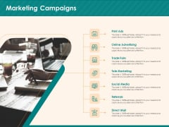 Social Media Marketing Budget Marketing Campaigns Ppt Summary Rules PDF