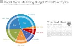 Social Media Marketing Budget Powerpoint Topics