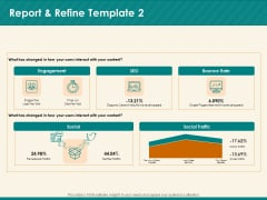 Social Media Marketing Budget Report And Refine Engagement Ppt Slides Infographic Template PDF