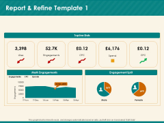 Social Media Marketing Budget Report And Refine Ppt Infographic Template Example 2015 PDF