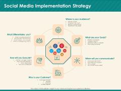 Social Media Marketing Budget Social Media Implementation Strategy Ppt Icon Layouts PDF