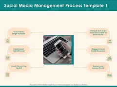 Social Media Marketing Budget Social Media Management Process Ppt Icon Slideshow PDF