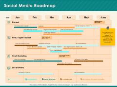 Social Media Marketing Budget Social Media Roadmap Ppt Icon Infographics PDF