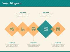 Social Media Marketing Budget Venn Diagram Ppt Layouts Design Inspiration PDF