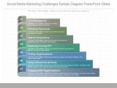 Social Media Marketing Challenges Sample Diagram Powerpoint Slides